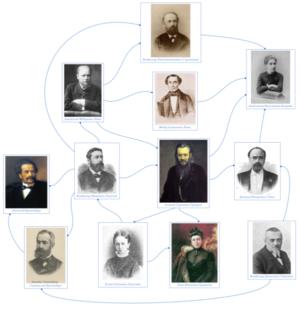 Судебная этика: кейсы из XIX века